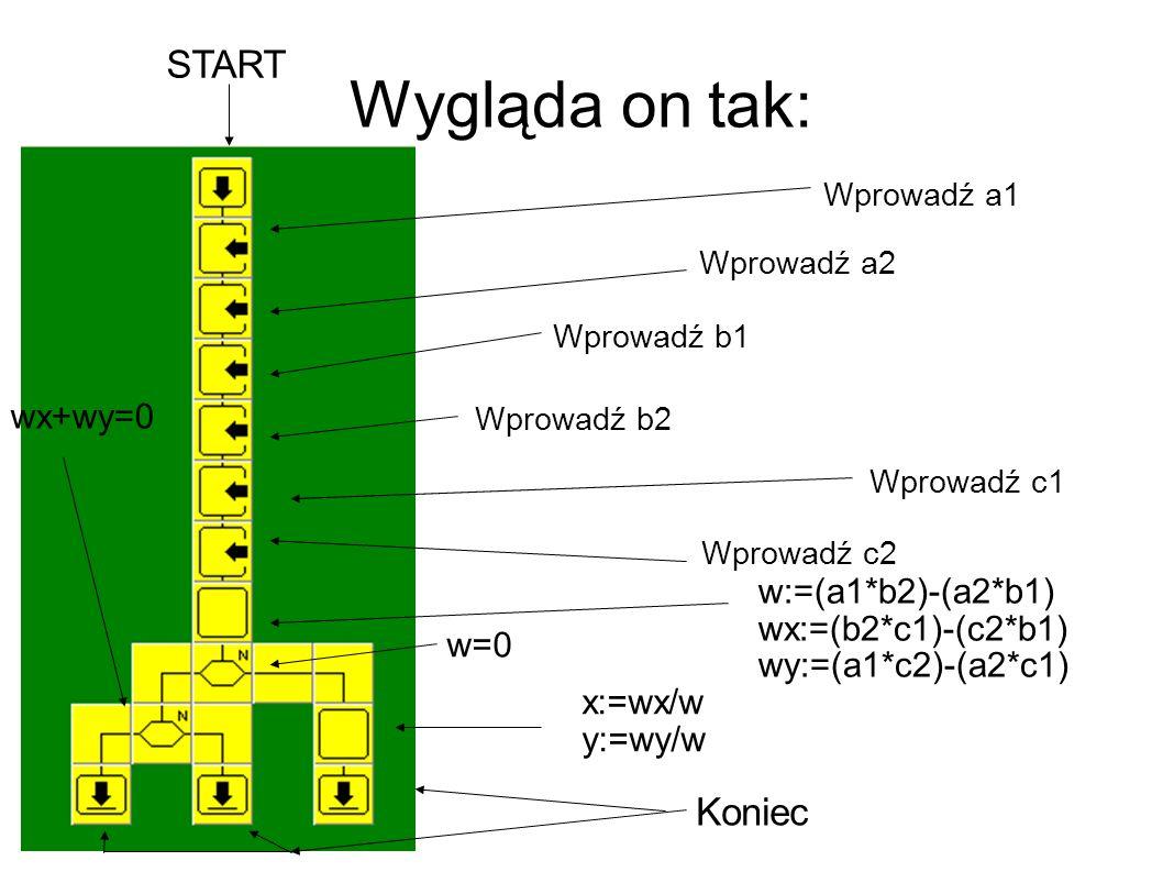 Wygląda on tak: Wprowadź a1 Wprowadź a2 Wprowadź b1 Wprowadź b2 Wprowadź c2 Wprowadź c1 w:=(a1*b2)-(a2*b1) wx:=(b2*c1)-(c2*b1) wy:=(a1*c2)-(a2*c1) x:=