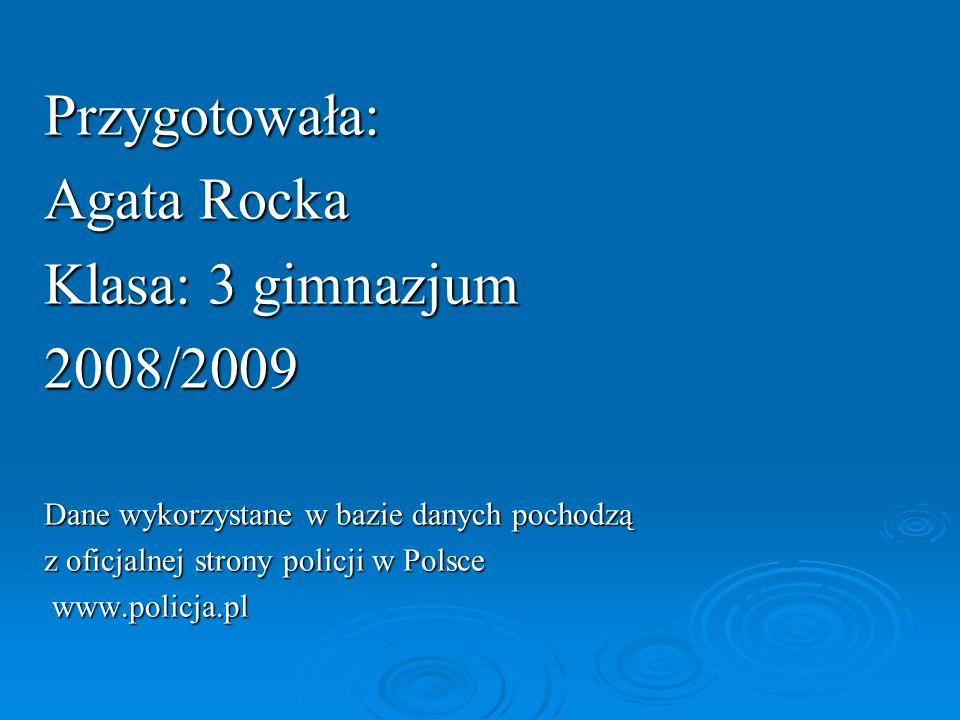 Przygotowała: Agata Rocka Klasa: 3 gimnazjum 2008/2009 Dane wykorzystane w bazie danych pochodzą z oficjalnej strony policji w Polsce www.policja.pl w