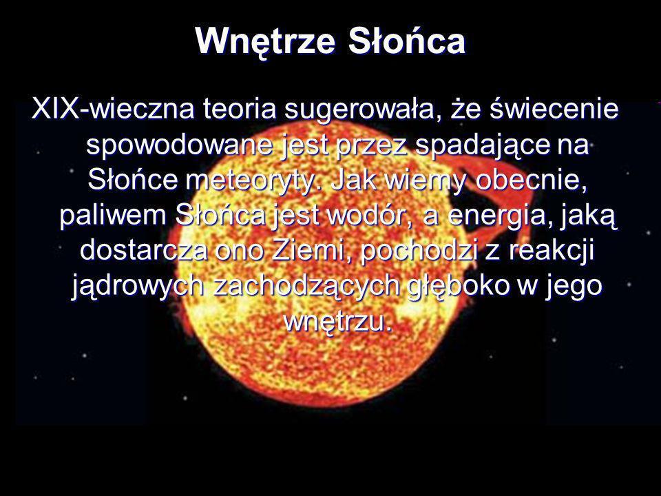 Wnętrze Słońca XIX-wieczna teoria sugerowała, że świecenie spowodowane jest przez spadające na Słońce meteoryty.