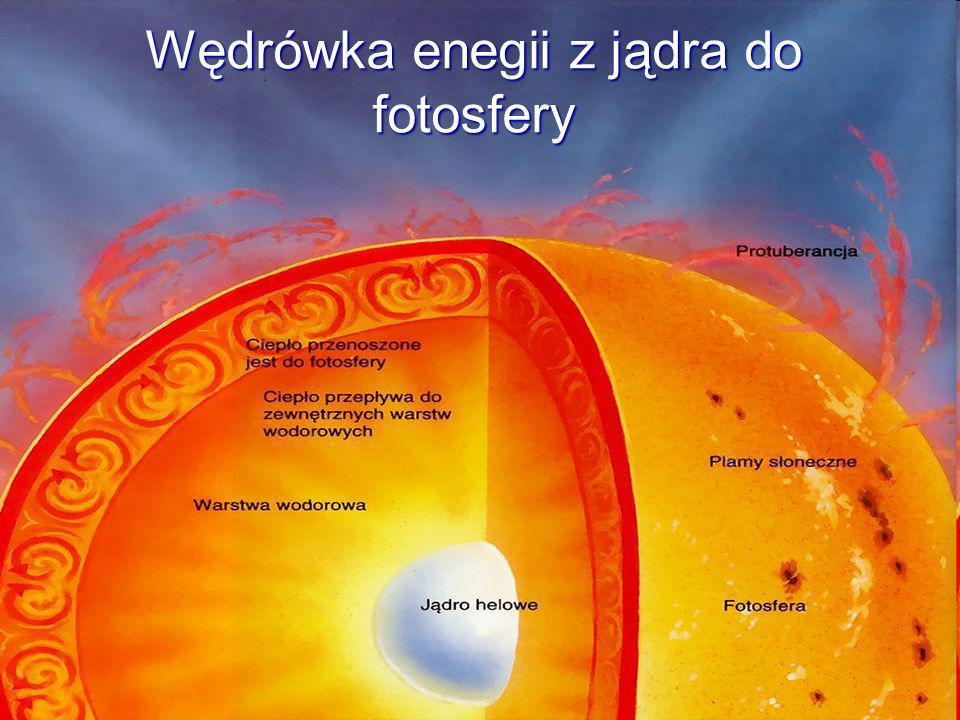 Wędrówka enegii z jądra do fotosfery