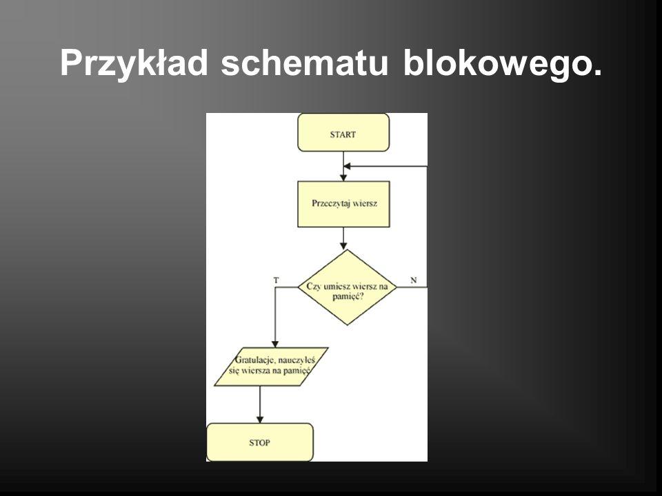 Przykład schematu blokowego.