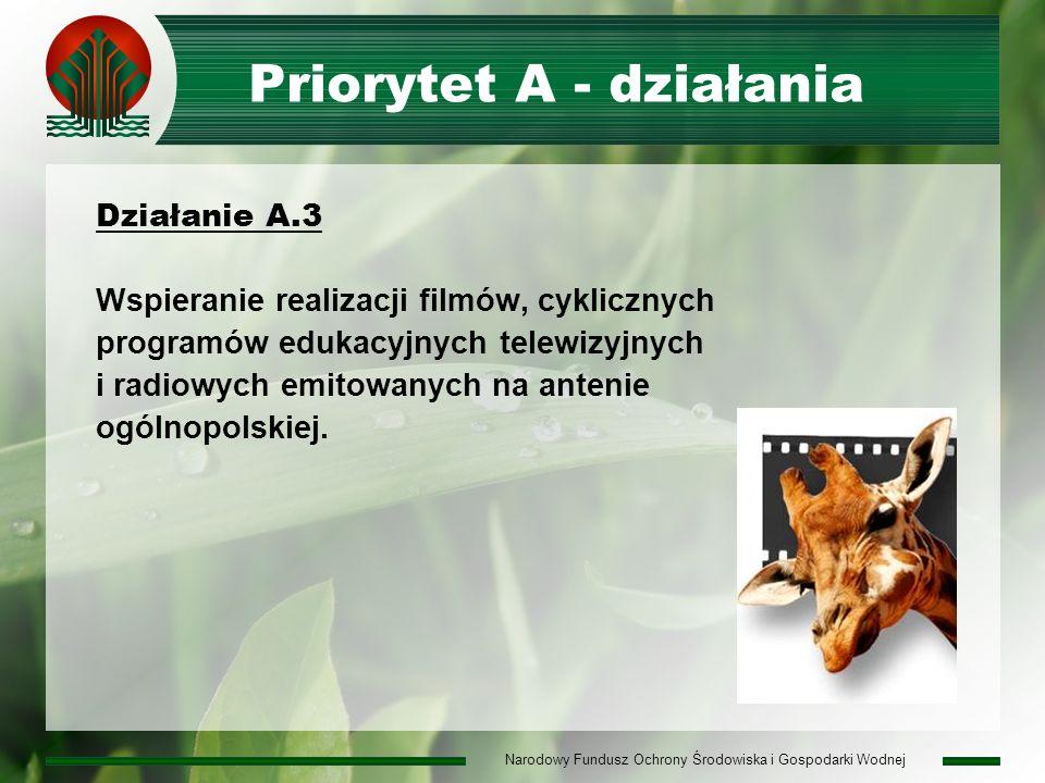Narodowy Fundusz Ochrony Środowiska i Gospodarki Wodnej Priorytet A - działania Działanie A.3 Wspieranie realizacji filmów, cyklicznych programów edukacyjnych telewizyjnych i radiowych emitowanych na antenie ogólnopolskiej.