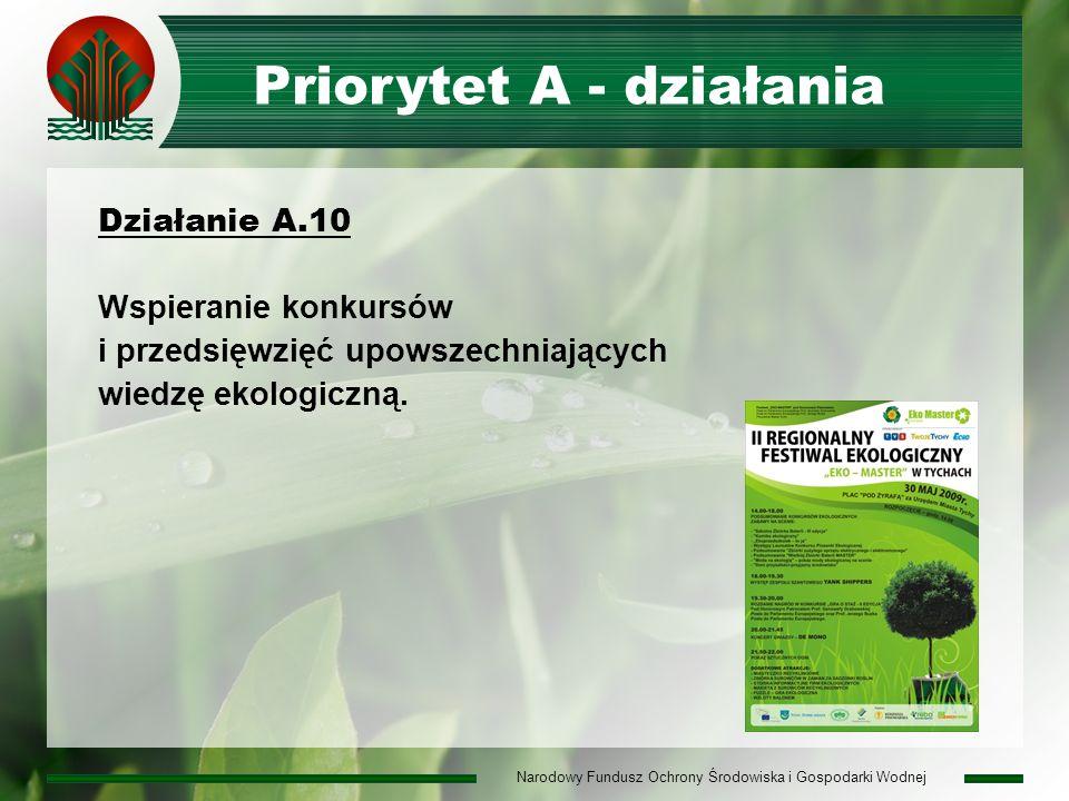 Narodowy Fundusz Ochrony Środowiska i Gospodarki Wodnej Priorytet A - działania Działanie A.10 Wspieranie konkursów i przedsięwzięć upowszechniających wiedzę ekologiczną.