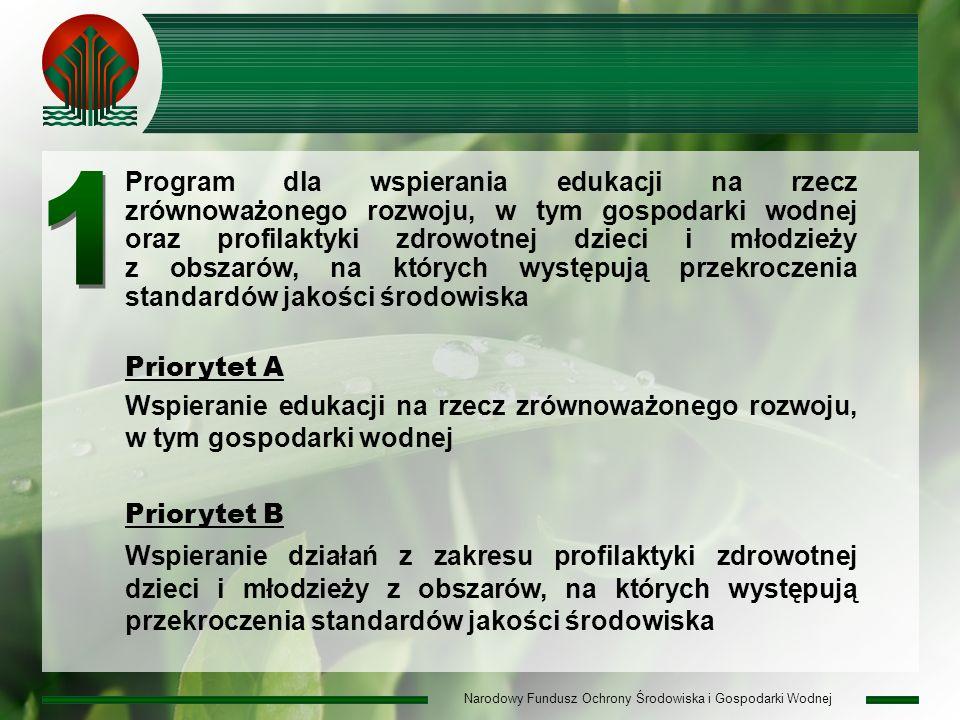 Narodowy Fundusz Ochrony Środowiska i Gospodarki Wodnej Przedsięwzięcia ogólnopolskie/ponadregionalne (wyjątek - opłaty produktowe - minimalny zasięg gminy) Minimalna kwota dofinansowania - 70 tys.