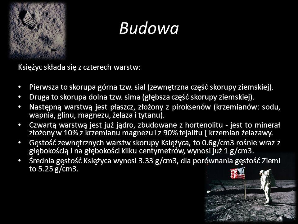 Budowa Księżyc składa się z czterech warstw: Pierwsza to skorupa górna tzw. sial (zewnętrzna część skorupy ziemskiej). Druga to skorupa dolna tzw. sim