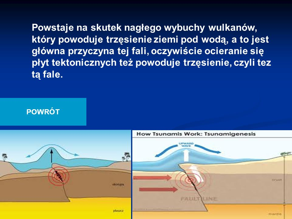 Powstaje na skutek nagłego wybuchy wulkanów, który powoduje trzęsienie ziemi pod wodą, a to jest główna przyczyna tej fali, oczywiście ocieranie się p
