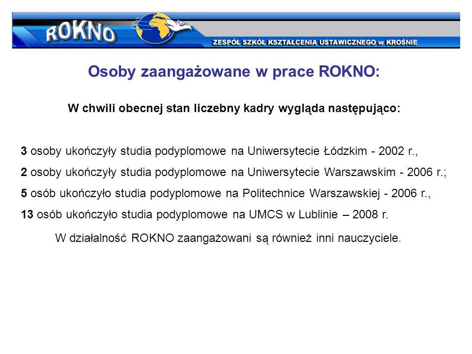 Osoby zaangażowane w prace ROKNO: W chwili obecnej stan liczebny kadry wygląda następująco: 3 osoby ukończyły studia podyplomowe na Uniwersytecie Łódzkim - 2002 r., 2 osoby ukończyły studia podyplomowe na Uniwersytecie Warszawskim - 2006 r.; 5 osób ukończyło studia podyplomowe na Politechnice Warszawskiej - 2006 r., 13 osób ukończyło studia podyplomowe na UMCS w Lublinie – 2008 r.