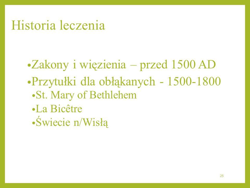 Historia leczenia Zakony i więzienia – przed 1500 AD Przytułki dla obłąkanych - 1500-1800 St. Mary of Bethlehem La Bicêtre Świecie n/Wisłą 25