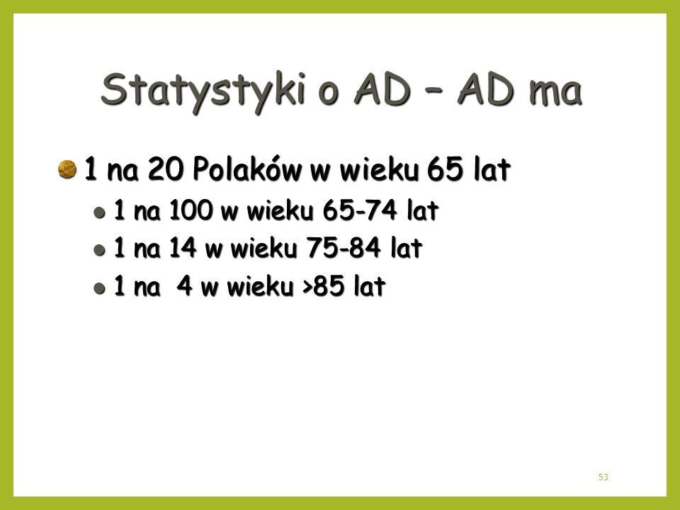 53 Statystyki o AD – AD ma 1 na 20 Polaków w wieku 65 lat 1 na 100 w wieku 65-74 lat 1 na 100 w wieku 65-74 lat 1 na 14 w wieku 75-84 lat 1 na 14 w wi