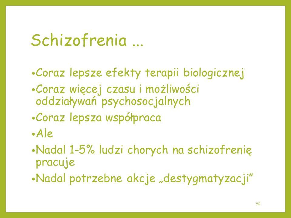 Schizofrenia... Coraz lepsze efekty terapii biologicznej Coraz więcej czasu i możliwości oddziaływań psychosocjalnych Coraz lepsza współpraca Ale Nada