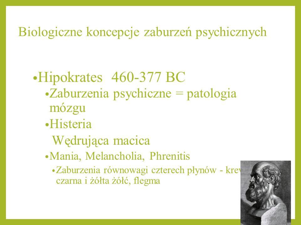 Biologiczne koncepcje zaburzeń psychicznych Hipokrates 460-377 BC Zaburzenia psychiczne = patologia mózgu Histeria Wędrująca macica Mania, Melancholia