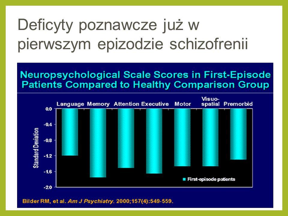 60 Deficyty poznawcze już w pierwszym epizodzie schizofrenii