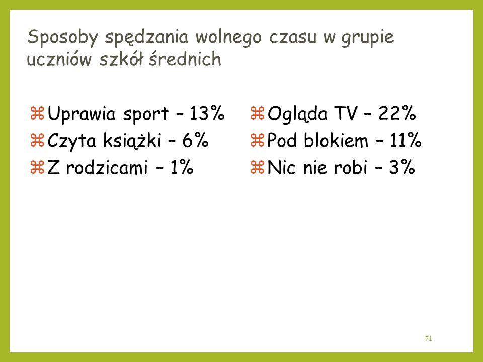 71 Sposoby spędzania wolnego czasu w grupie uczniów szkół średnich zUprawia sport – 13% zCzyta książki – 6% zZ rodzicami – 1% zOgląda TV – 22% zPod bl
