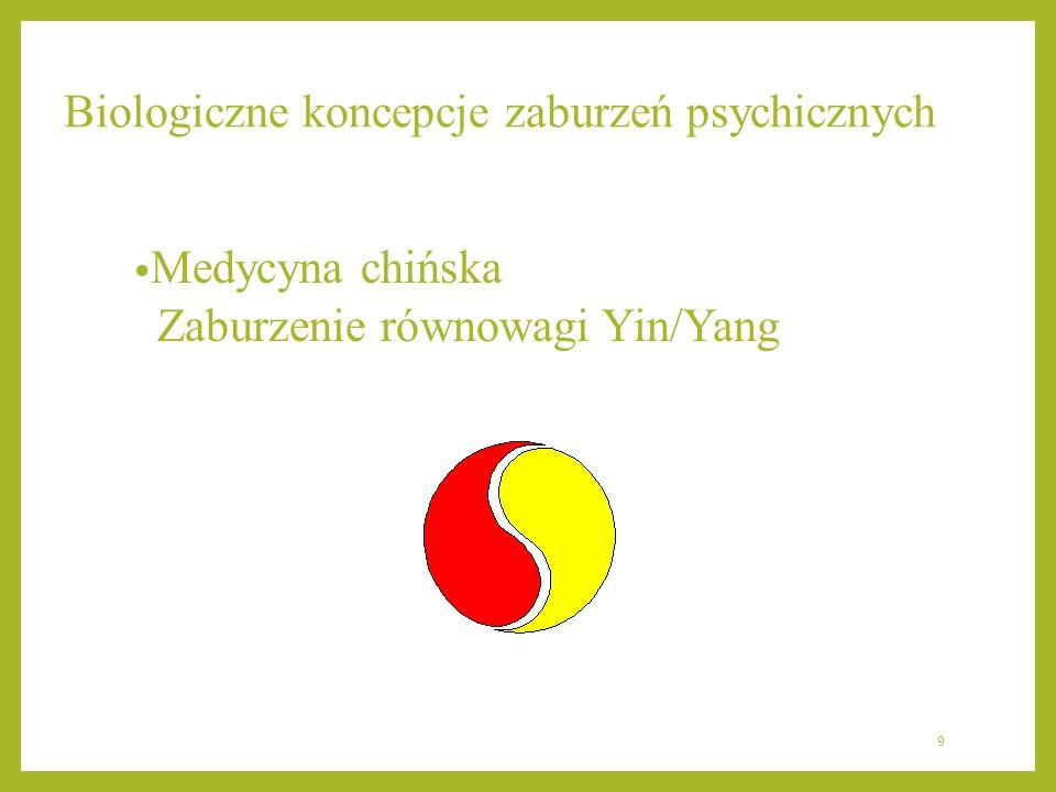 Biologiczne koncepcje zaburzeń psychicznych Medycyna chińska Zaburzenie równowagi Yin/Yang 9