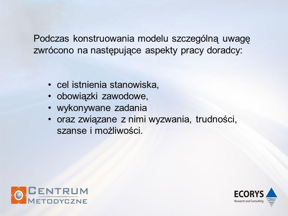Podczas konstruowania modelu szczególną uwagę zwrócono na następujące aspekty pracy doradcy: cel istnienia stanowiska, obowiązki zawodowe, wykonywane