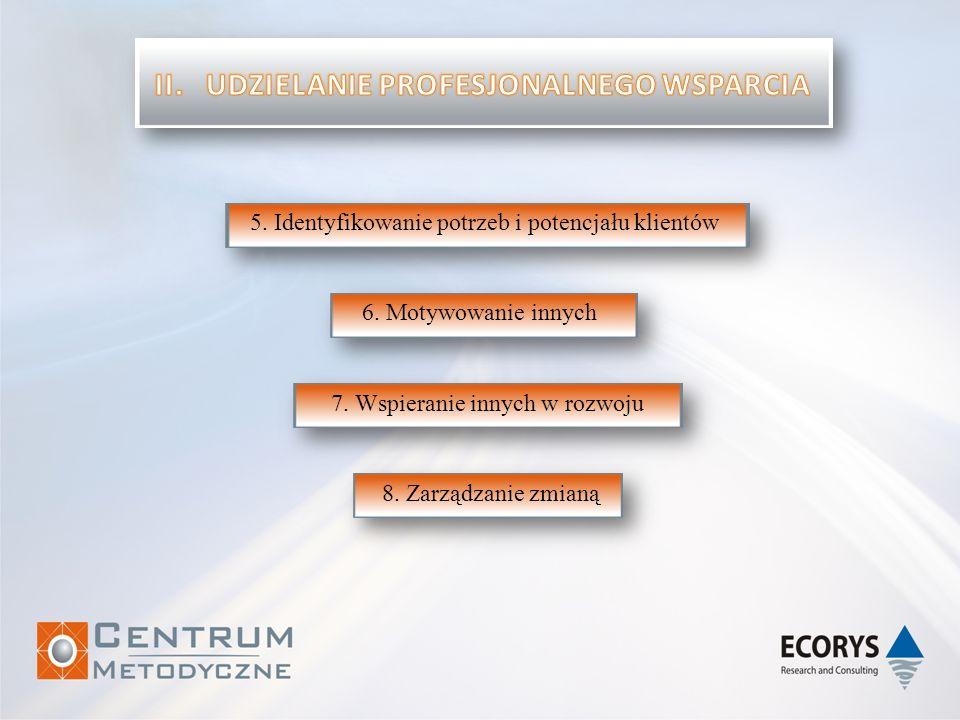 5. Identyfikowanie potrzeb i potencjału klientów 6. Motywowanie innych 7. Wspieranie innych w rozwoju 8. Zarządzanie zmianą