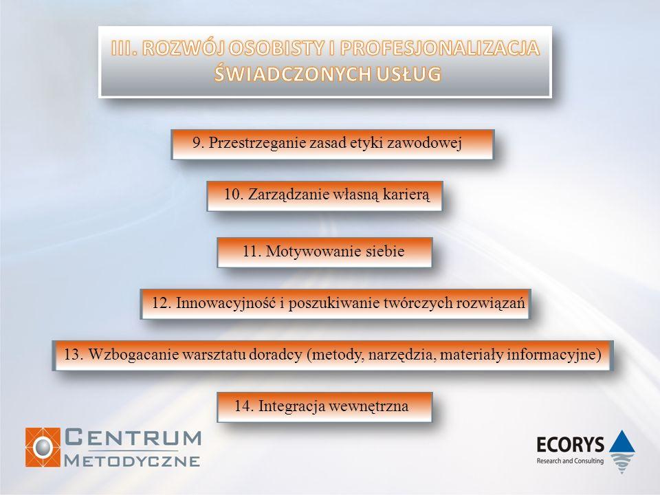 9. Przestrzeganie zasad etyki zawodowej 10. Zarządzanie własną karierą 11. Motywowanie siebie 12. Innowacyjność i poszukiwanie twórczych rozwiązań 13.