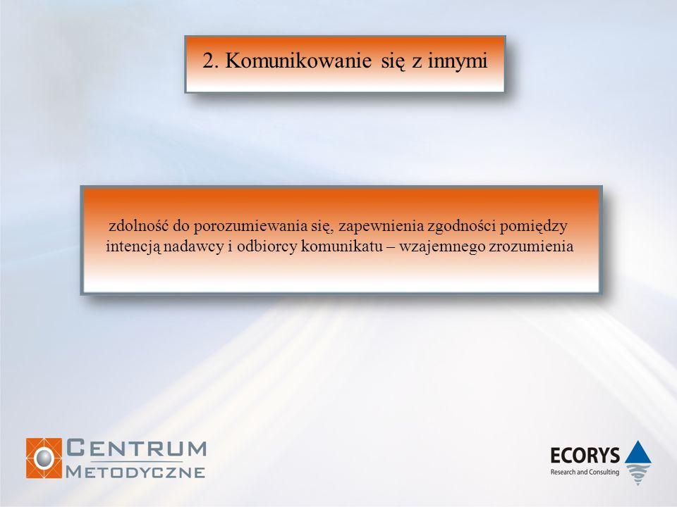 2. Komunikowanie się z innymi zdolność do porozumiewania się, zapewnienia zgodności pomiędzy intencją nadawcy i odbiorcy komunikatu – wzajemnego zrozu