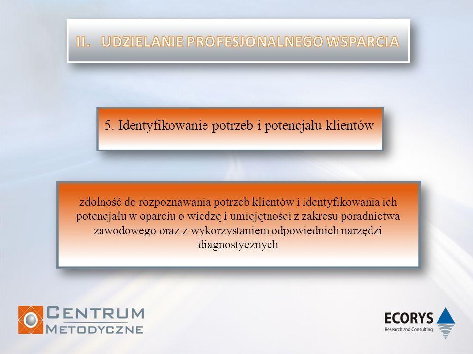 5. Identyfikowanie potrzeb i potencjału klientów zdolność do rozpoznawania potrzeb klientów i identyfikowania ich potencjału w oparciu o wiedzę i umie