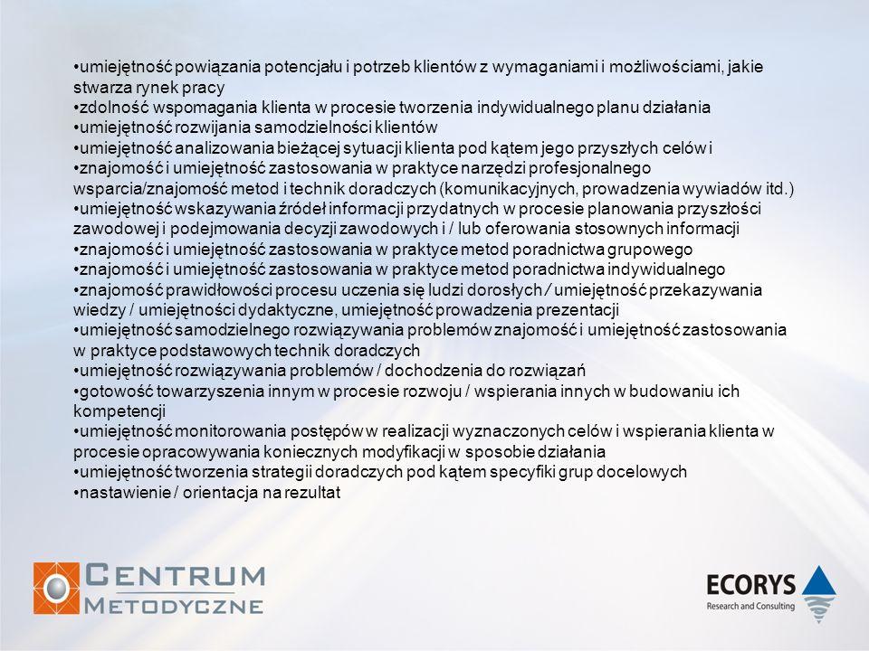 umiejętność powiązania potencjału i potrzeb klientów z wymaganiami i możliwościami, jakie stwarza rynek pracy zdolność wspomagania klienta w procesie