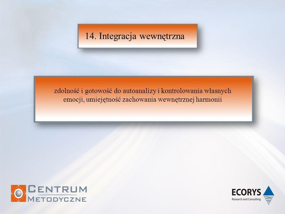 14. Integracja wewnętrzna zdolność i gotowość do autoanalizy i kontrolowania własnych emocji, umiejętność zachowania wewnętrznej harmonii