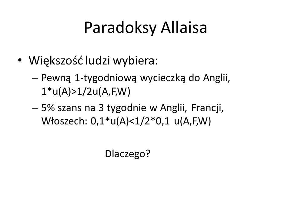 Paradoksy Allaisa Większość ludzi wybiera: – Pewną 1-tygodniową wycieczką do Anglii, 1*u(A)>1/2u(A,F,W) – 5% szans na 3 tygodnie w Anglii, Francji, Wł