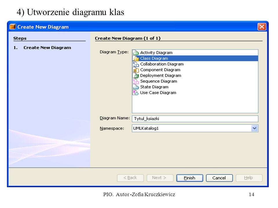 PIO. Autor -Zofia Kruczkiewicz14 4) Utworzenie diagramu klas