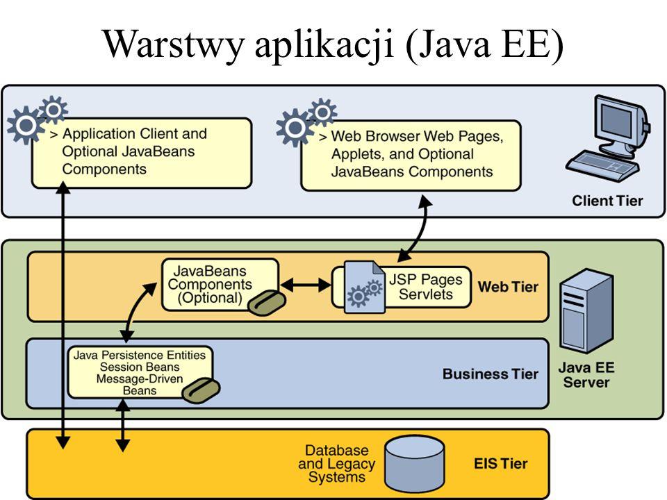 3 Warstwy aplikacji (Java EE)
