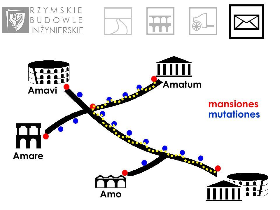 Amo Amare Amavi Amatum mutationes mansiones