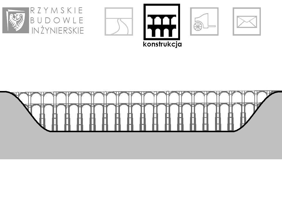 R Z Y M S K I E B U D O W L E IN ŻYNIE RSKIE przykłady Pont du Gard Francja