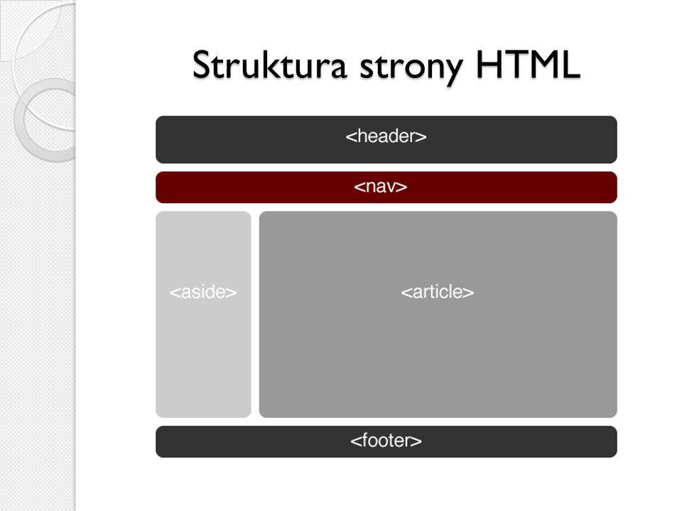 Struktura strony HTML