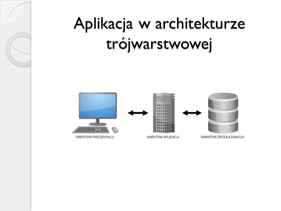 Warstwa prezentacji Przeglądarka internetowa HTML Niezależność od środowiska użytkownika Prosta składnia języka znaczników Odseparowanie treści od sposobu prezentacji (CSS) Wada : statyczność AJAX