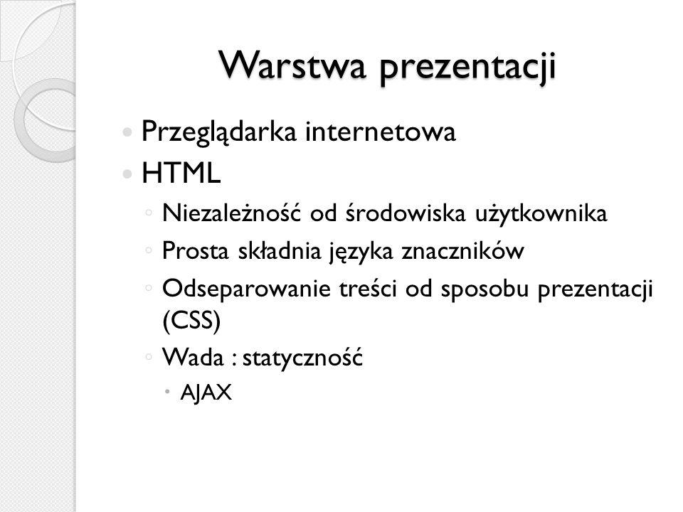Warstwa prezentacji Przeglądarka internetowa HTML Niezależność od środowiska użytkownika Prosta składnia języka znaczników Odseparowanie treści od spo