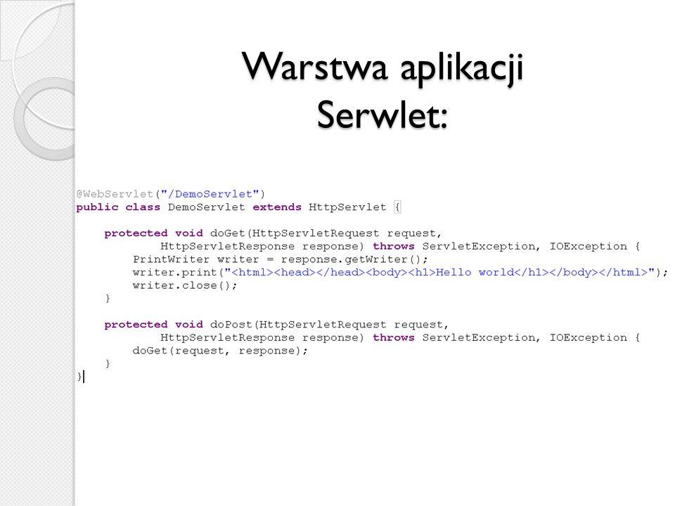 Warstwa aplikacji Serwlet: