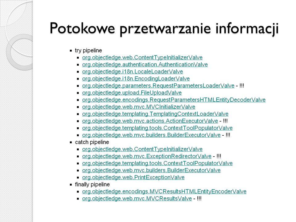 Mechanizm zawierania widoków /templates/viewsPage.vt: /templates/views/demo/Title.vt: