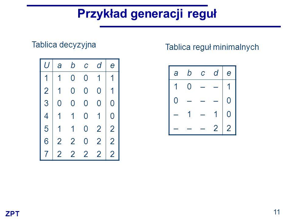 ZPT 11 Przykład generacji reguł Uabcde 110011 210001 300000 411010 511022 622022 722222 Tablica decyzyjna abcde 10––1 0–––0 –1–10 –––22 Tablica reguł minimalnych