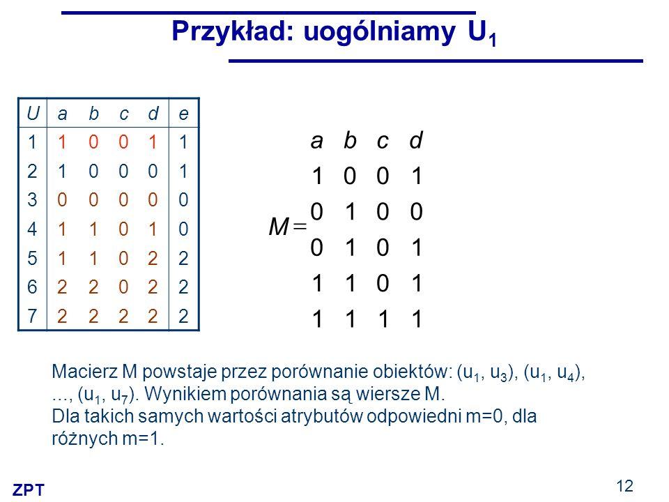 ZPT 12 Przykład: uogólniamy U 1 Uabcde 110011 210001 300000 411010 511022 622022 722222 Macierz M powstaje przez porównanie obiektów: (u 1, u 3 ), (u 1, u 4 ),..., (u 1, u 7 ).