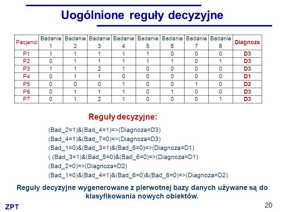 ZPT 20 Pacjenci Badanie 1 Badanie 2 Badanie 3 Badanie 4 Badanie 5 Badanie 6 Badanie 7 Badanie 8 Diagnoza P111111000D3 P201111101D3 P311210000D3 P401100000D1 P500010010D2 P601110100D3 P701210001D3 (Bad_2=1)&(Bad_4=1)=>(Diagnoza=D3) (Bad_4=1)&(Bad_7=0)=>(Diagnoza=D3) (Bad_1=0)&(Bad_3=1)&(Bad_6=0)=>(Diagnoza=D1) ( (Bad_3=1)&(Bad_5=0)&(Bad_6=0)=>(Diagnoza=D1) (Bad_2=0)=>(Diagnoza=D2) (Bad_1=0)&(Bad_4=1)&(Bad_6=0)&(Bad_8=0)=>(Diagnoza=D2) Reguły decyzyjne: Uogólnione reguły decyzyjne Reguły decyzyjne wygenerowane z pierwotnej bazy danych używane są do klasyfikowania nowych obiektów.