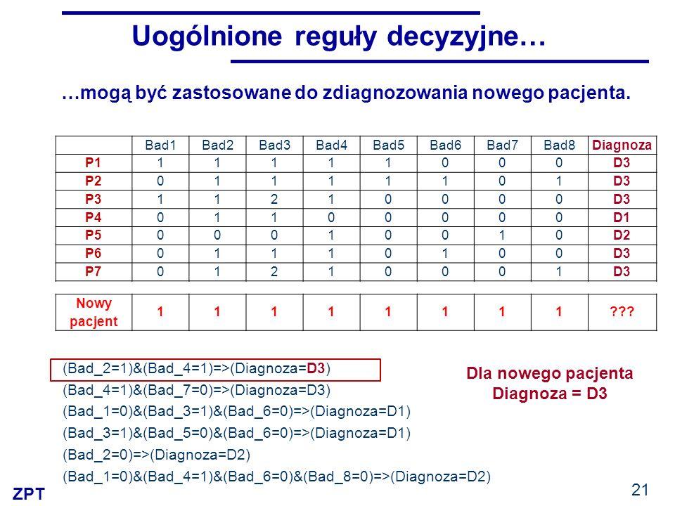 ZPT 21 Uogólnione reguły decyzyjne… (Bad_2=1)&(Bad_4=1)=>(Diagnoza=D3) (Bad_4=1)&(Bad_7=0)=>(Diagnoza=D3) (Bad_1=0)&(Bad_3=1)&(Bad_6=0)=>(Diagnoza=D1) (Bad_3=1)&(Bad_5=0)&(Bad_6=0)=>(Diagnoza=D1) (Bad_2=0)=>(Diagnoza=D2) (Bad_1=0)&(Bad_4=1)&(Bad_6=0)&(Bad_8=0)=>(Diagnoza=D2) …mogą być zastosowane do zdiagnozowania nowego pacjenta.
