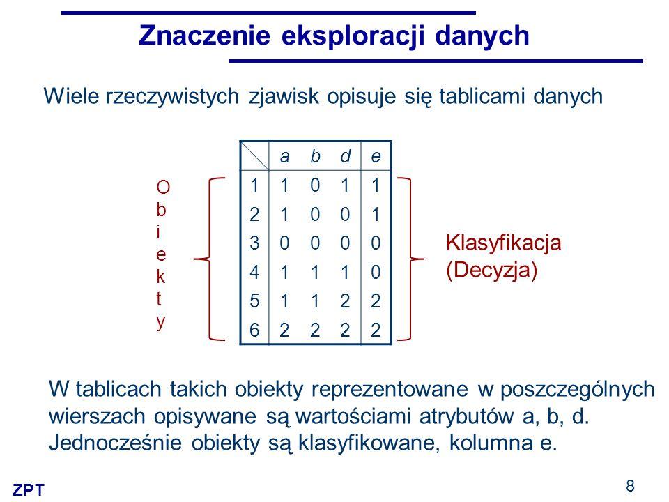 ZPT 8 Znaczenie eksploracji danych abde 11011 21001 30000 41110 51122 62222 Klasyfikacja (Decyzja) W tablicach takich obiekty reprezentowane w poszczególnych wierszach opisywane są wartościami atrybutów a, b, d.