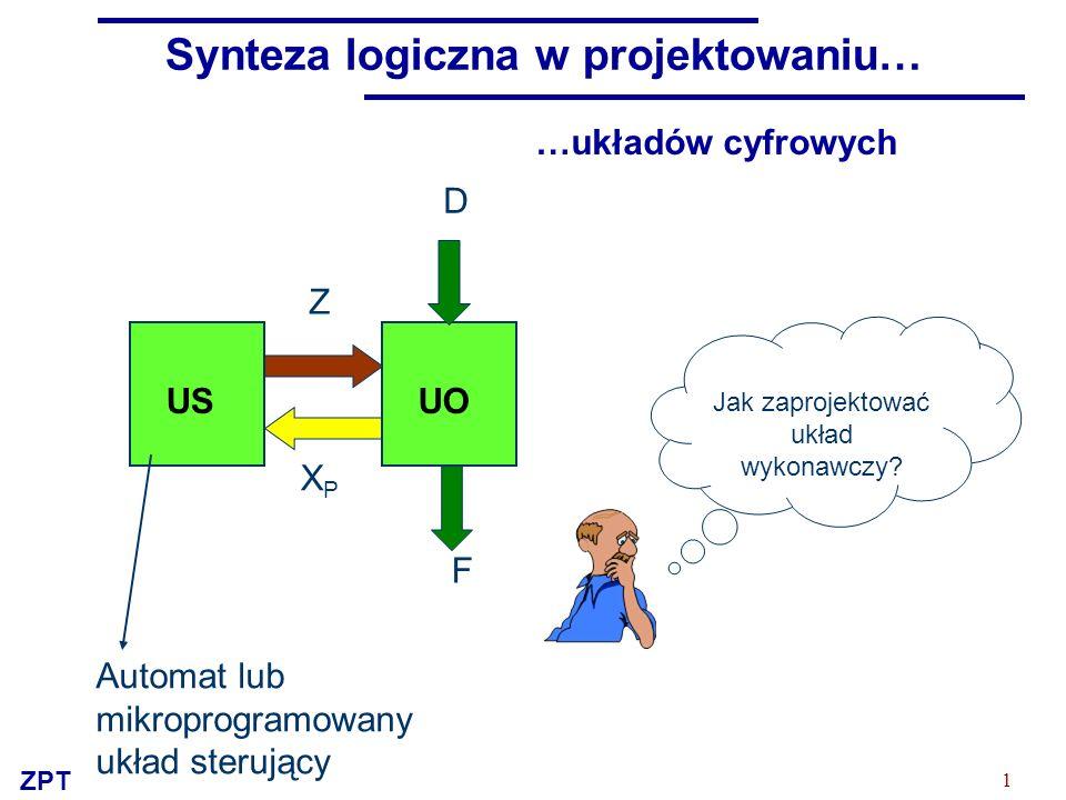 ZPT Porównanie realizacji BIN2BCD Synteza strukturalna – 54 LEs 33 mln/sek Synteza logiczna: system komercyjny Quartus – 24 LEs 313 mln/sek system specjalizowany – 13 LEs 352 mln/sek Liczba elementów logicznych liczba słów Procesor AMD Athlon 64X2 Dual Core 4200+ 2.2 GHz – 9,17 mln/sek Nie zapominajmy o syntezie logicznej w projektowaniu układów cyfrowych