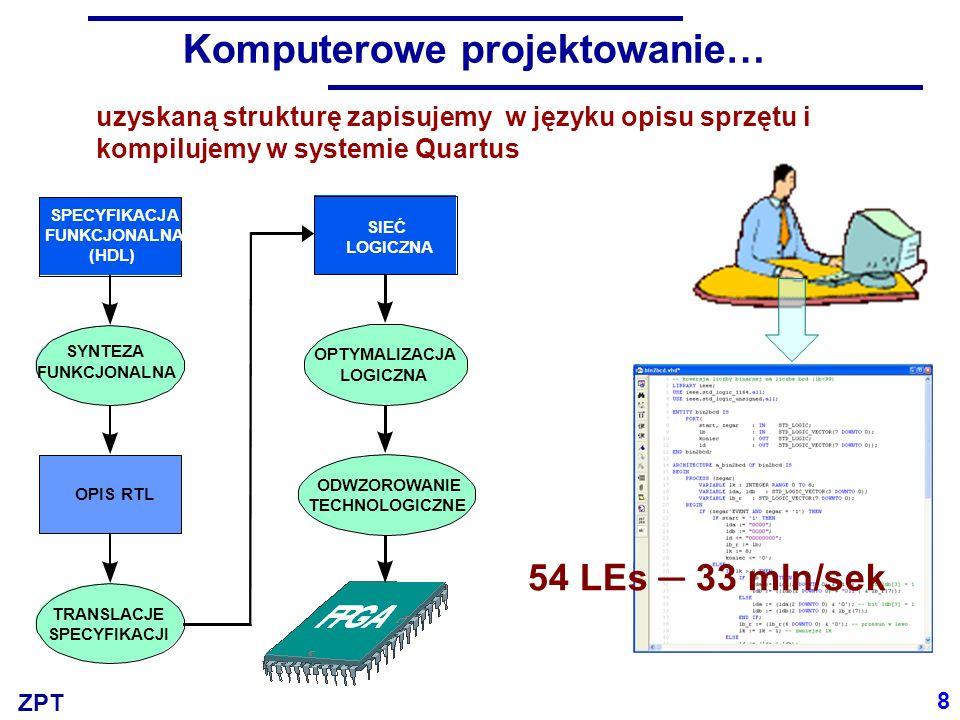 ZPT Komputerowe projektowanie… 8 SPECYFIKACJA FUNKCJONALNA (HDL) SYNTEZA FUNKCJONALNA OPIS RTL TRANSLACJE SPECYFIKACJI SIEĆ LOGICZNA OPTYMALIZACJA LOG