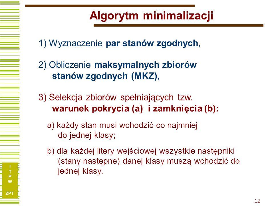 I T P W ZPT 12 Algorytm minimalizacji 1) Wyznaczenie par stanów zgodnych, 2) Obliczenie maksymalnych zbiorów stanów zgodnych (MKZ), 3) Selekcja zbiorów spełniających tzw.