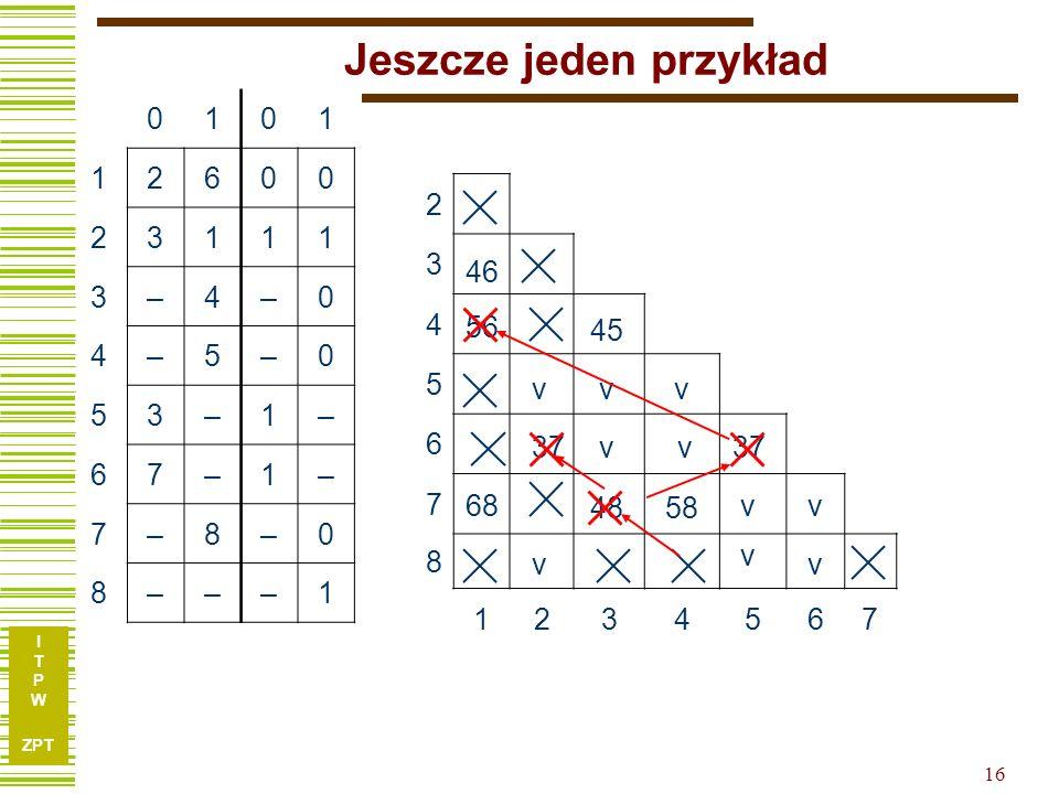I T P W ZPT 16 Jeszcze jeden przykład 0101 12600 23111 3–4–0 4–5–0 53–1– 67–1– 7–8–0 8–––1 2 3 4 5 6 7 8 1234567 37 46 56 68 45 4858 vvv vv v vv v v 37