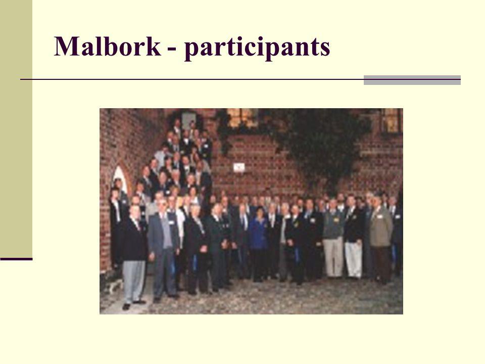 Malbork - participants