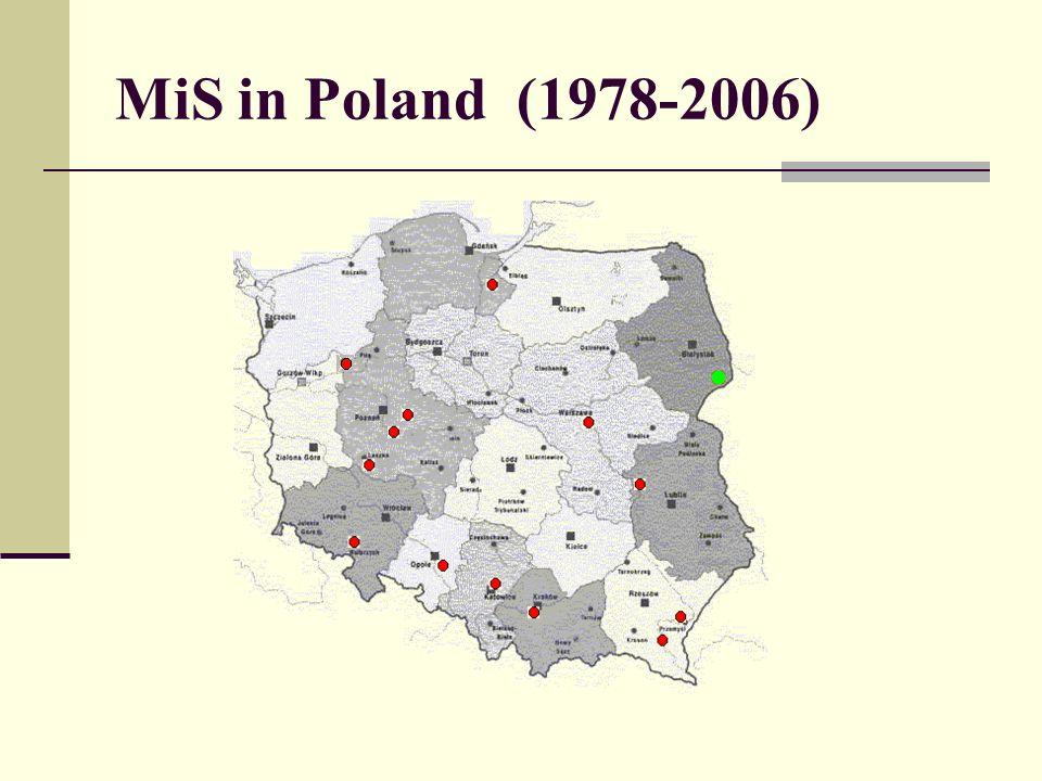 MiS in Poland (1978-2006)