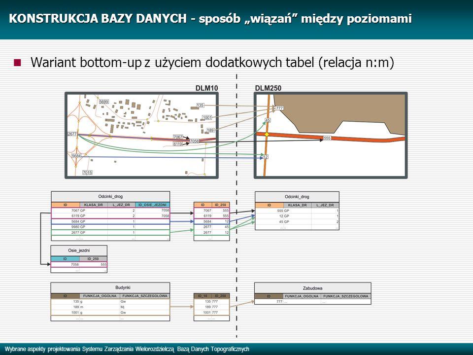 Wybrane aspekty projektowania Systemu Zarządzania Wielorozdzielczą Bazą Danych Topograficznych KONSTRUKCJA BAZY DANYCH - sposób wiązań między poziomami Wariant bottom-up z użyciem dodatkowych tabel (relacja n:m)