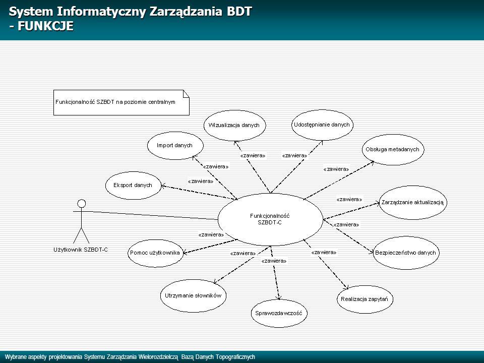 Wybrane aspekty projektowania Systemu Zarządzania Wielorozdzielczą Bazą Danych Topograficznych System Informatyczny Zarządzania BDT - FUNKCJE