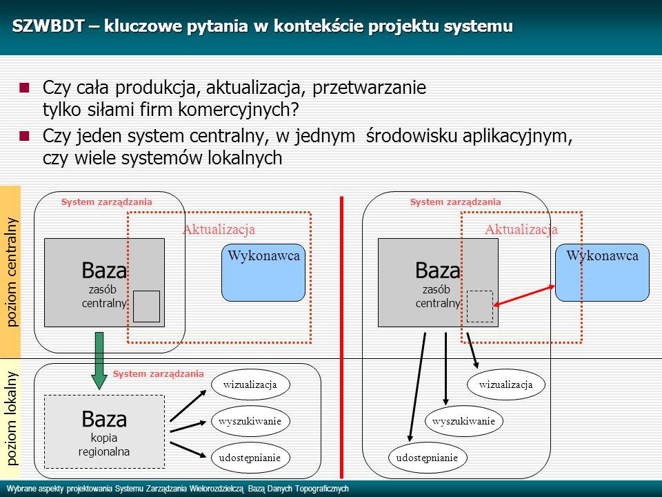 Wybrane aspekty projektowania Systemu Zarządzania Wielorozdzielczą Bazą Danych Topograficznych SZBDT a SZWBDT – różnice wpływające na proces projektowania Sposób konstrukcji bazy danych Procesy aktualizacji Procesy generalizacji Procesy wizualizacji Złożoność zasobu danych