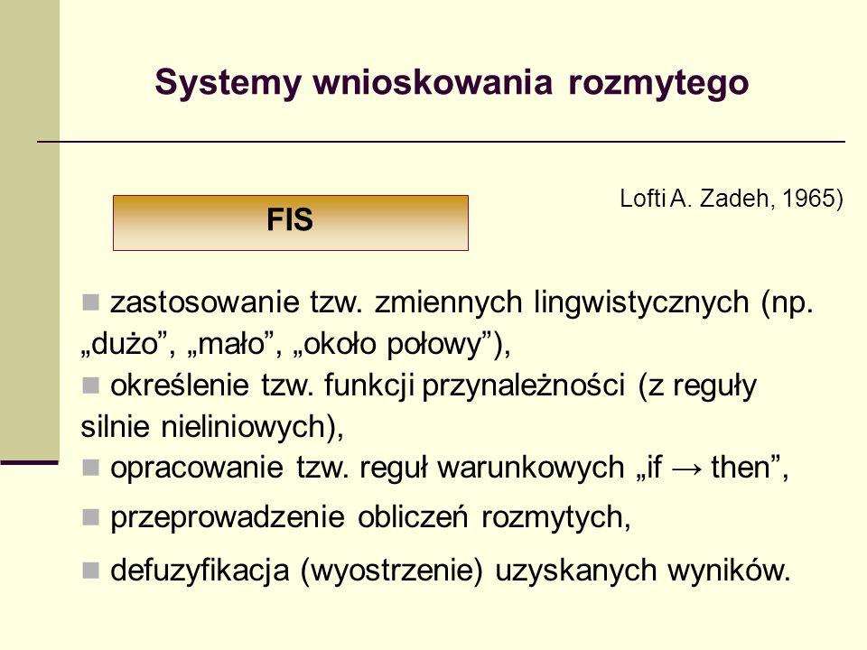 Systemy wnioskowania rozmytego zastosowanie tzw. zmiennych lingwistycznych (np. dużo, mało, około połowy), określenie tzw. funkcji przynależności (z r